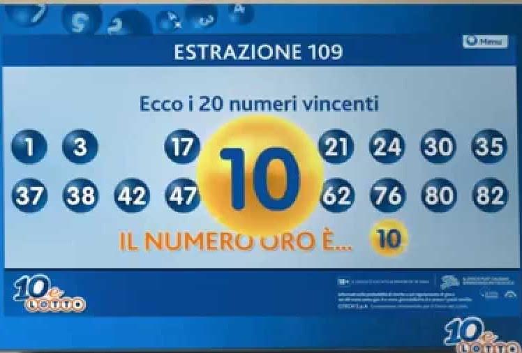 Il 10 e Lotto porta soldi in Sicilia: 3 vincite a Catania e una a Palermo
