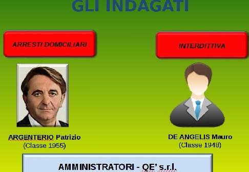 Bancarotta, arresti domiciliari per l'ex presidente della 'Qè' di  Paternò