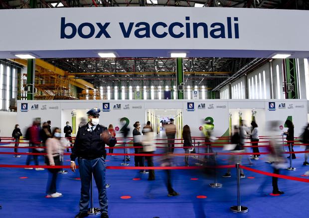 Covid in Italia, 1.390 nuovi casi e 26 decessi: positività 1,04%
