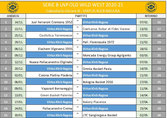 Basket, diramato il calendario della regular season di serie B: la Virtus Ragusa comincia in trasferta