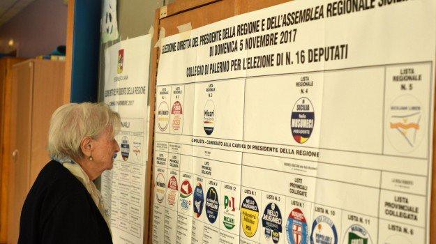 Proiezione sui partiti, M5s è primo: Forza Italia secondo nell'Isola