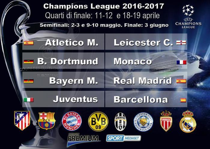 Quarti di Champions League, la Juventus