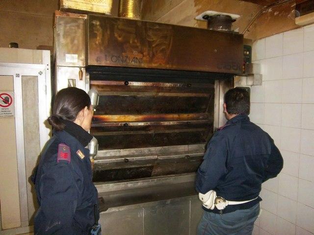 Siracusa, chiuso un panificio e titolare multato per 6.000 euro