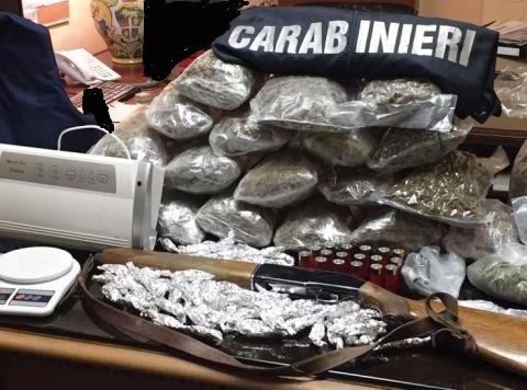 Catania, droga e armi a San Cristoforo: una persona arrestata