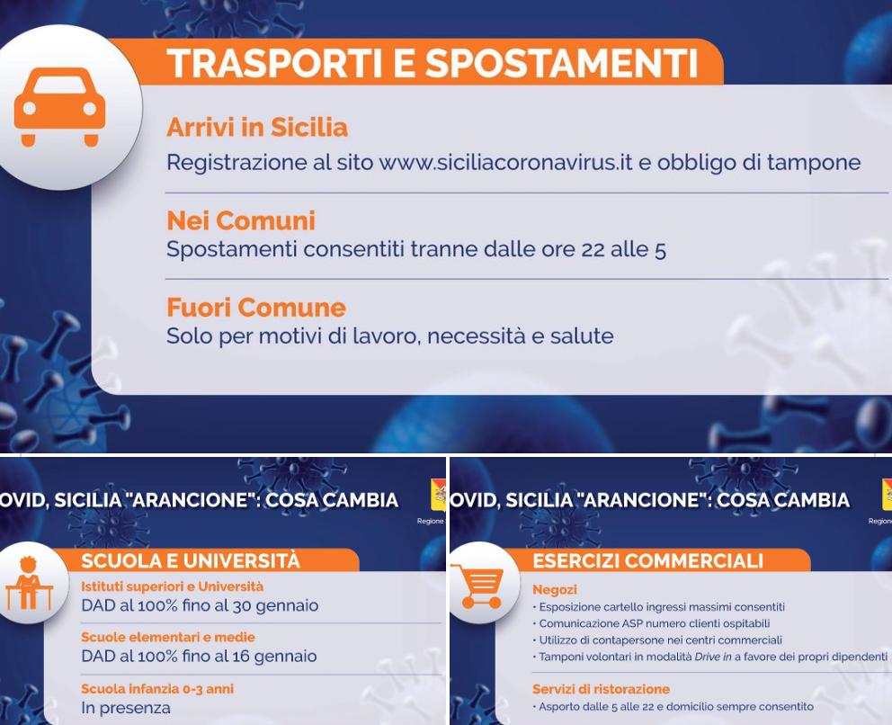 La Sicilia in arancione ma con limitazionI più severe: stop alle Superiori fino al 30 gennaio