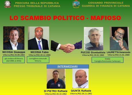 Voto di scambio con la mafia, indagato il sindaco di Vittoria e arrestato l'ex nel blitz